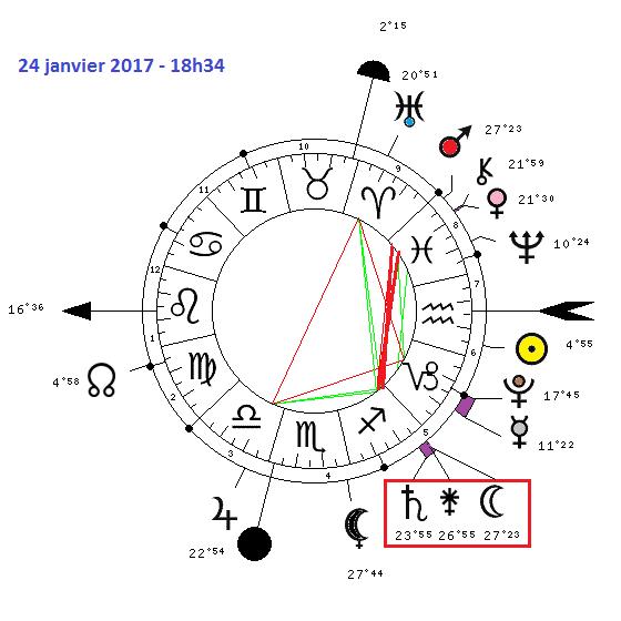 PL du 12 janvier 2017 3075-510