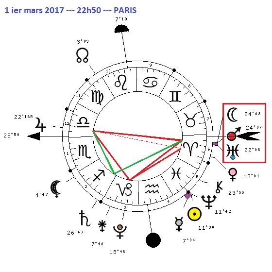 Aspects du mois de Février 5616-910