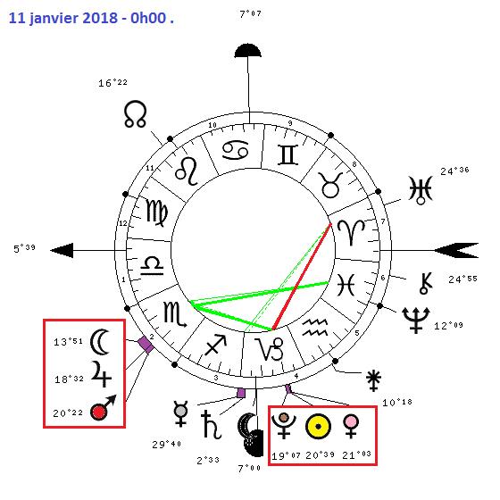 Jupiter en Scorpion 2017/2018 8505-910