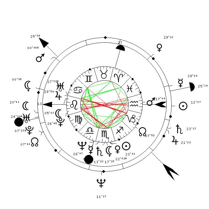 secte  7341-110