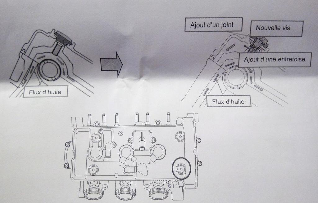 chaine - Tendeur Chaine de distribution  Pic110