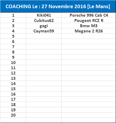 COACHING SUR NOTRE JOURNEE AU BUGATTI DU 27 NOVEMBRE 2016. Coachi12
