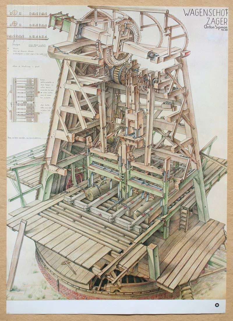Paltrok : moulin à vent hollandais pour scier des bordages Sipman10