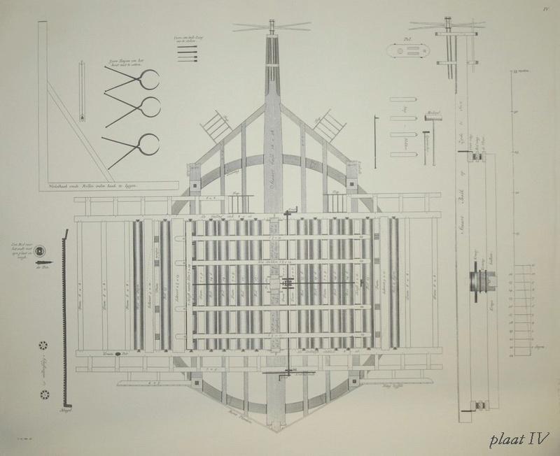 Paltrok : moulin à vent hollandais pour scier des bordages Zaagmo10