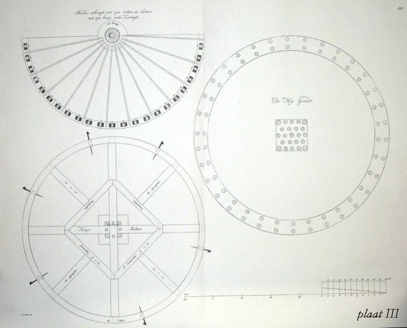 Paltrok : moulin à vent hollandais pour scier des bordages Zaagmo11