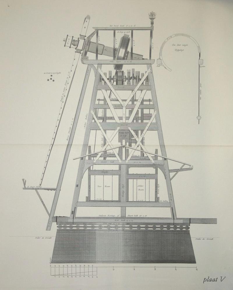 Paltrok : moulin à vent hollandais pour scier des bordages Zaagmo12