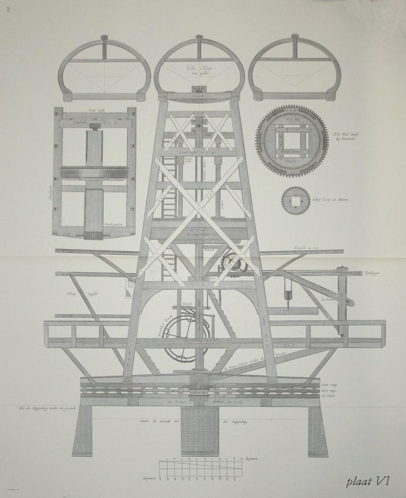 Paltrok : moulin à vent hollandais pour scier des bordages Zaagmo13