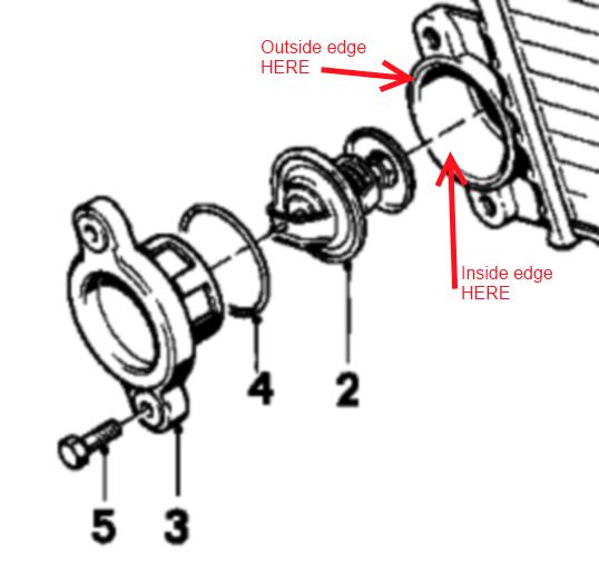 SOLVED: Leak at thermostat housing B0000110