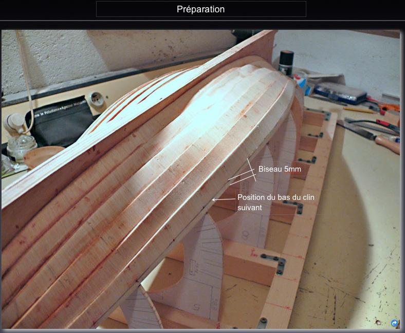 TECHNIQUE de CONSTRUCTION d'une CHALOUPE à CLINS par ROOKIE78 Prepa110