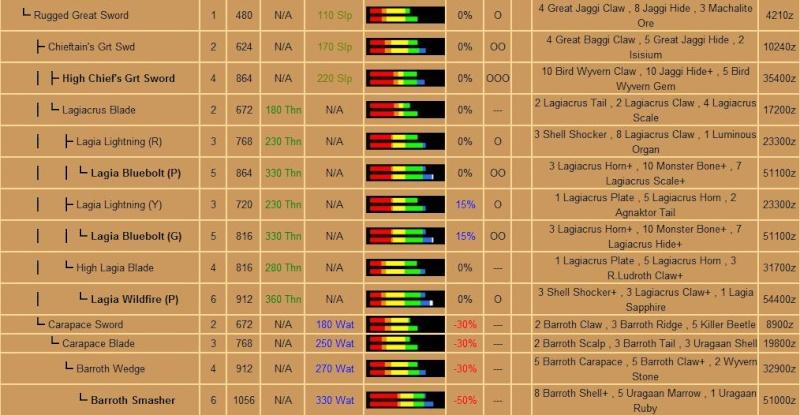 liste des great sword Iron_p11