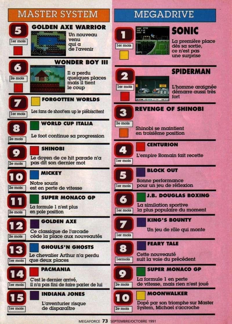 Classement jeux 1992 Megaforce ! + bonus  07311