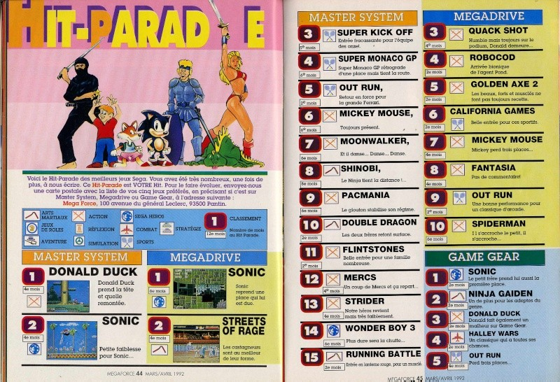 Classement jeux 1992 Megaforce ! + bonus  Mega_f10