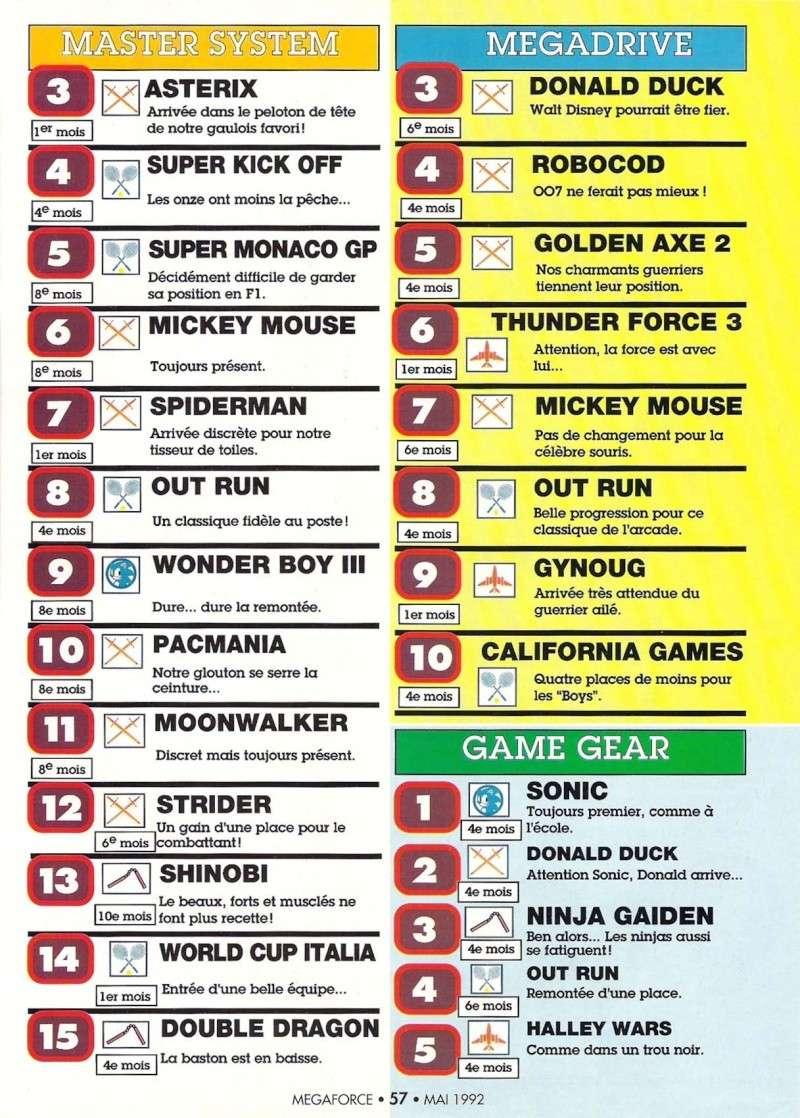 Classement jeux 1992 Megaforce ! + bonus  Mega_f12