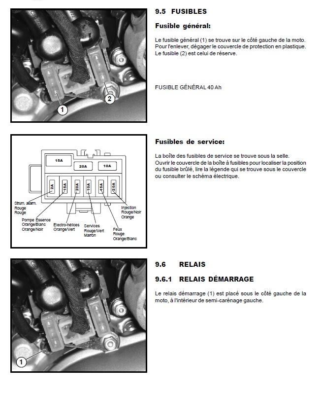 Brève présentation Relais10
