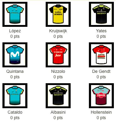 Tour d'Espagne VG 2018 Captur12