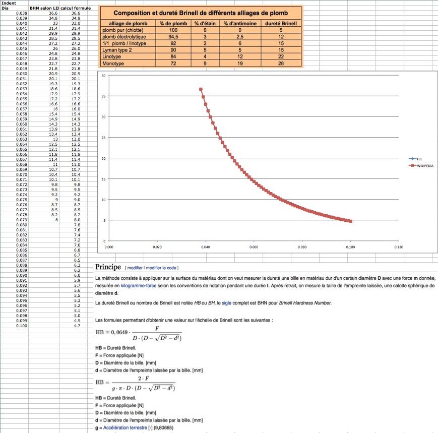 44 russian - rechargement PN avec les outils d'époque - Page 3 Duretz10