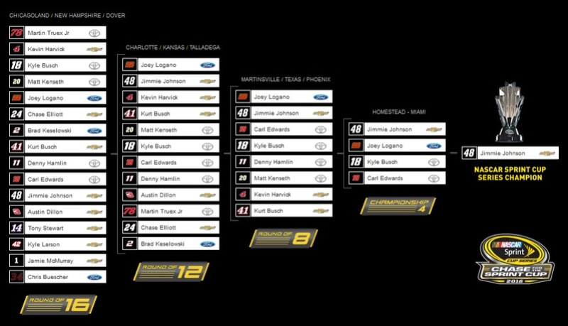 Monster Energy NASCAR Cup - Page 5 Final10
