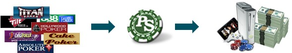 PokerSavvy-Free pokermoney up to 100$/PokerRoom Sign up   Page_g10
