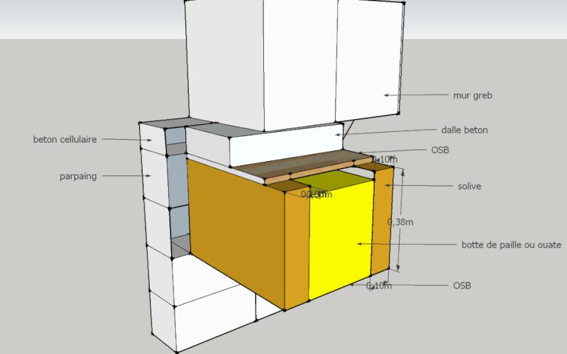 Plancher, isolation et dalle avec un sous sol Fondat11