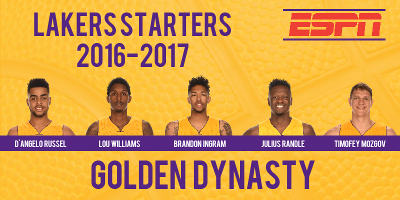 Lakers - Saison 2016/2017 Starte10