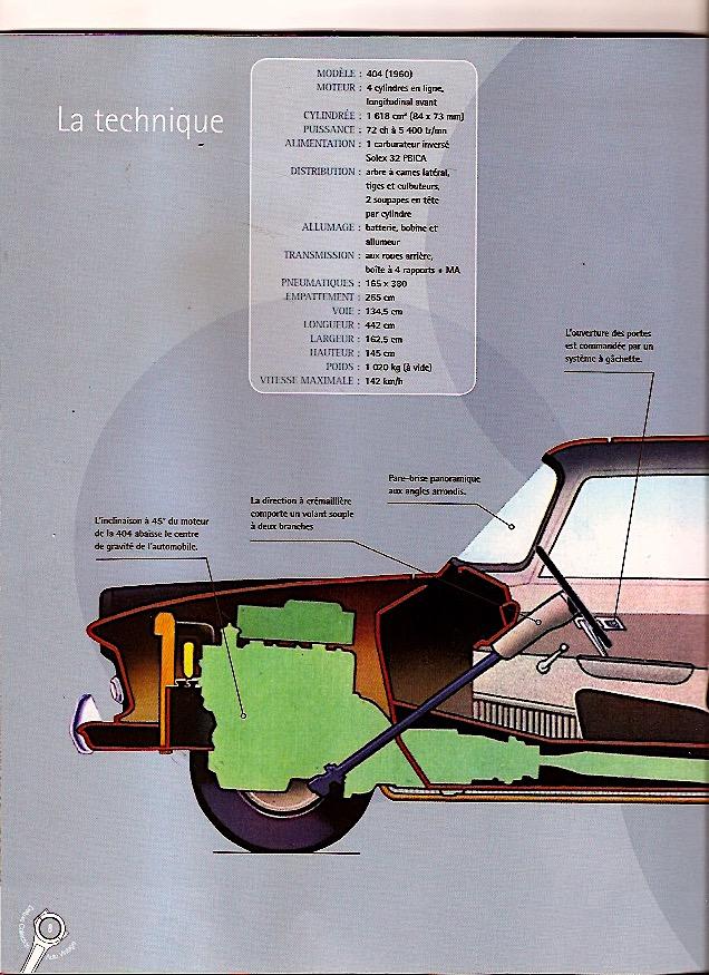 Auto Vintage 1/24 ° - Page 2 404_1216