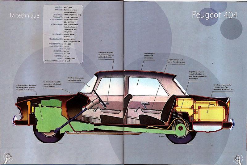 Auto Vintage 1/24 ° - Page 2 404_1230