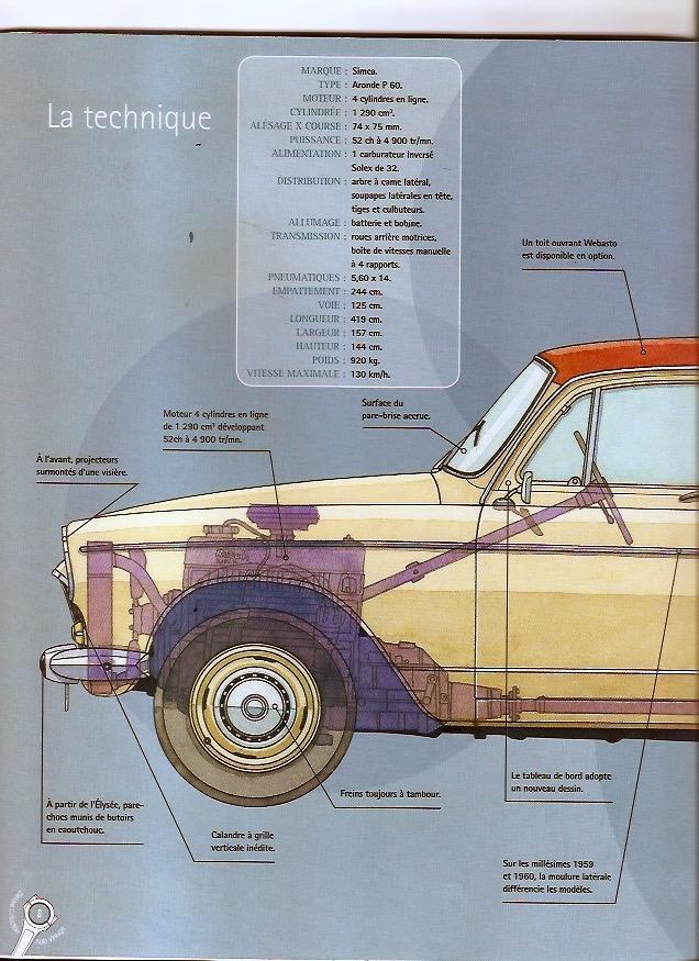 Auto Vintage 1/24 ° - Page 2 Aronde17