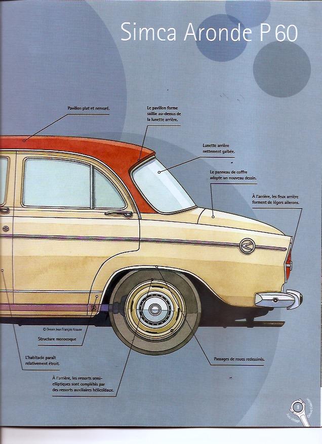 Auto Vintage 1/24 ° - Page 2 Aronde18