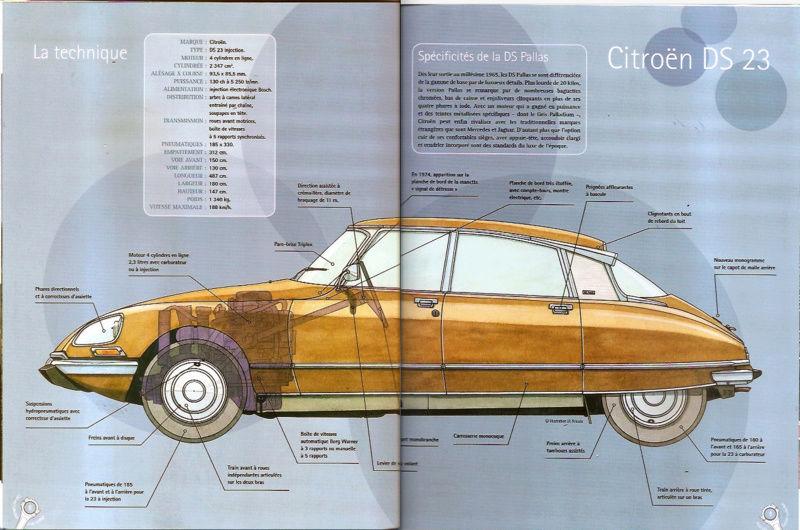 Auto Vintage 1/24 ° Captu220