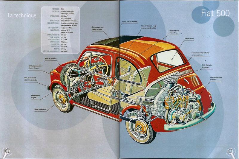 Auto Vintage 1/24 ° - Page 3 Captu319