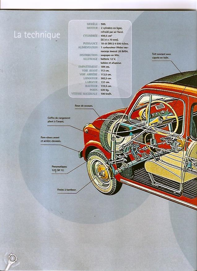 Auto Vintage 1/24 ° - Page 3 Fiat_515