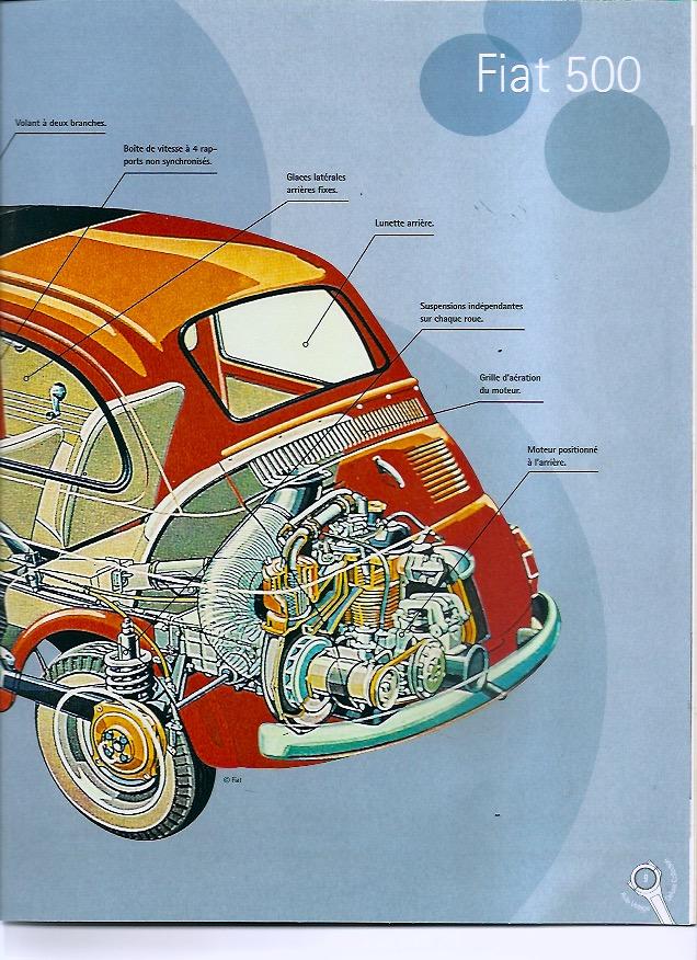 Auto Vintage 1/24 ° - Page 3 Fiat_517