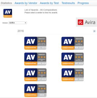 """Lịch sử của giải """"Sản phẩm của năm"""" từ AV-Comparatives Giai_d10"""