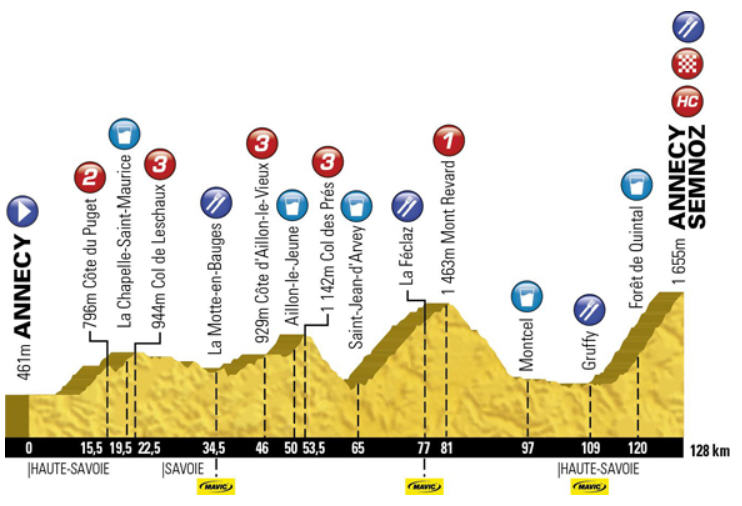 L'étape du Tour 2013 Annecy - Annecy Semnoz Parcou10