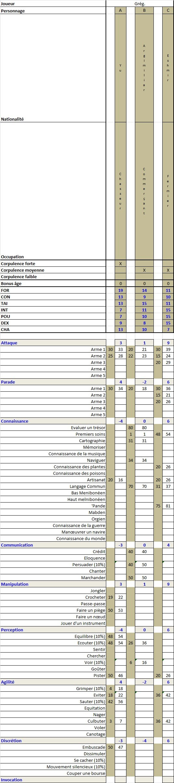 Stormbringer revival II : perso C de Wolfer Greg10