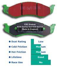 remplacement plaquettes de frein AV (et bientot AR...) - Page 7 6000pa10