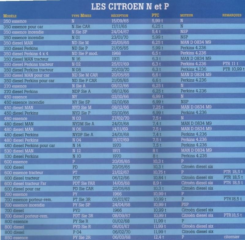 FPT Guinard sur PY700 de 1971 - Page 2 Clubty10