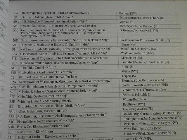 Livre deutsche fertigunskennzeichen de Michael Heider Livre_24