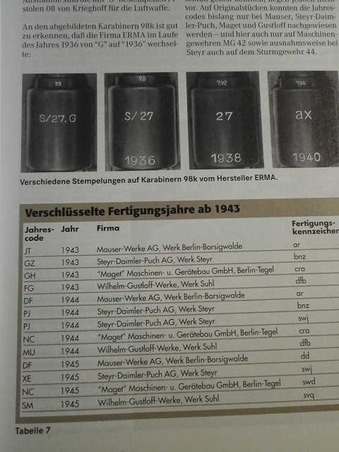 Livre deutsche fertigunskennzeichen de Michael Heider Livre_25