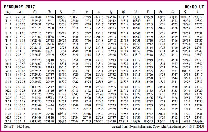 Aspects du mois de Février - Page 4 Calend14