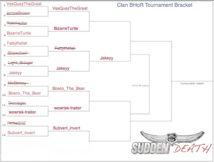 BHoR WoW RISK Tournament Center Bhorto11
