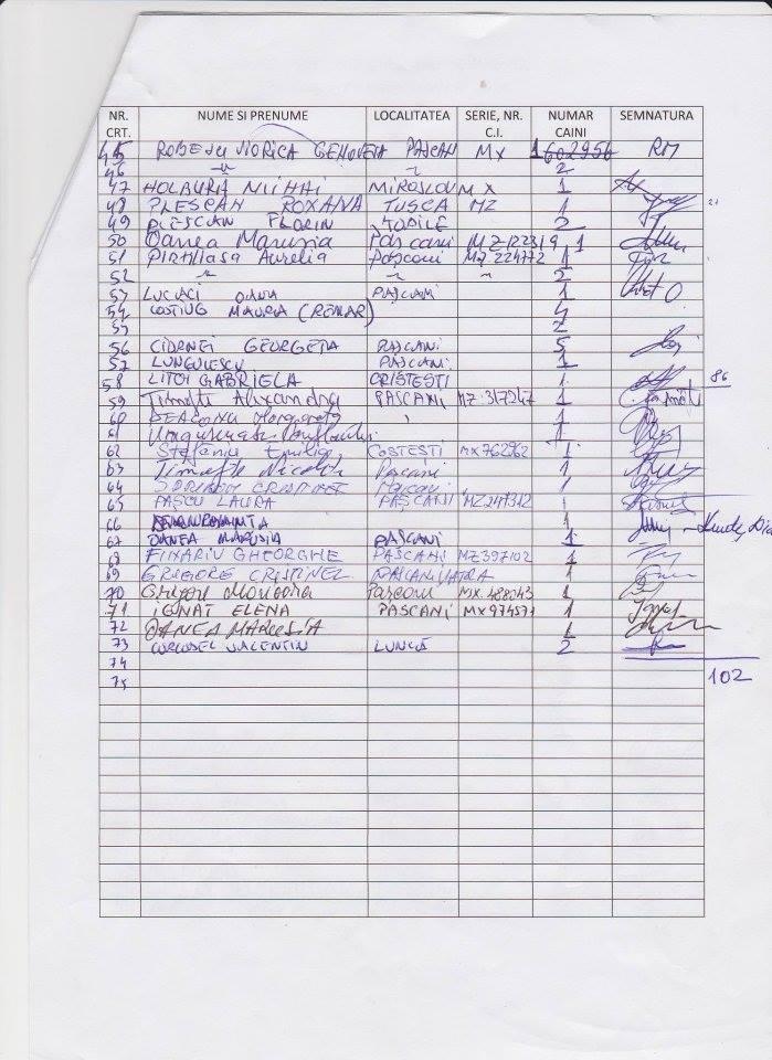 Campagne de stérilisation pour les propriétaires particuliers de Pascani 14914610