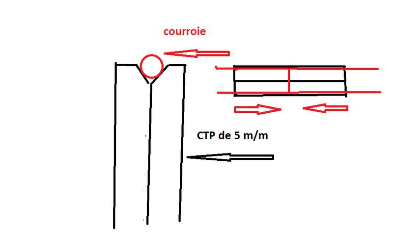 coupler 2 helices sur un moteur  Courro10