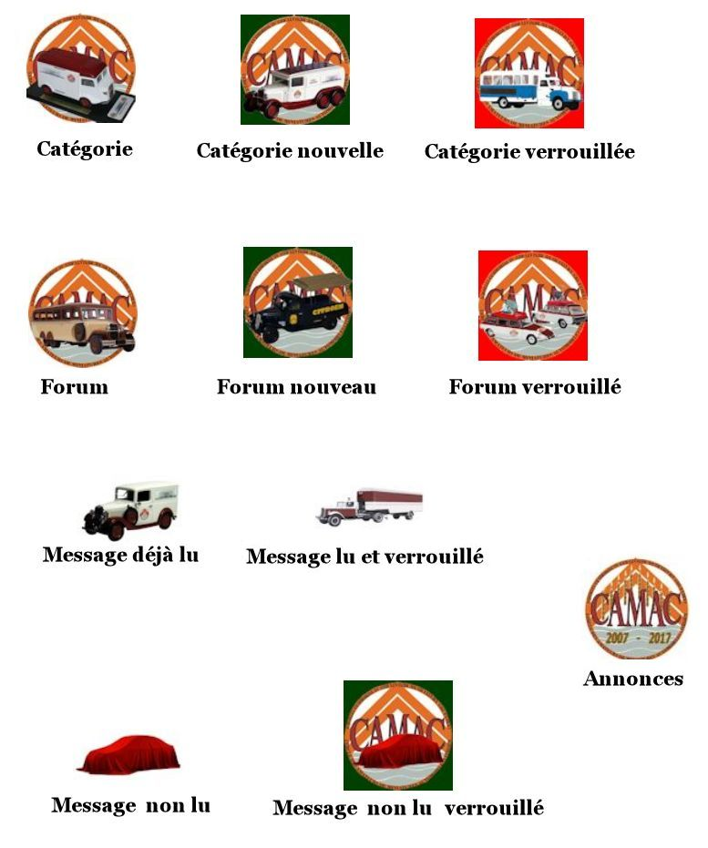 Explication de texte des icônes du thème Anniversaire 10 ans ... Image211