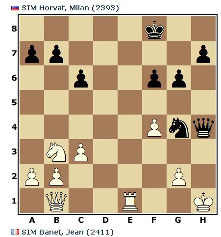 2nd Chess 960 European Team Cup - Semifinals - Page 3 Milan10