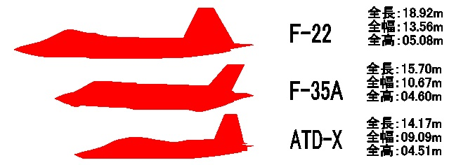 [Aviation] ATD-X - Page 3 F22f3511