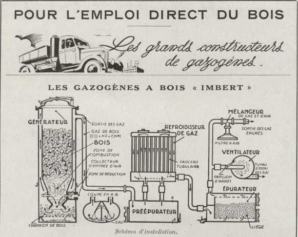 Le GAZOGENE et la voiture des français de 39 à 45 Gaz_210