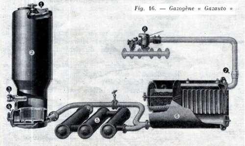 Le GAZOGENE et la voiture des français de 39 à 45 Gaz_310