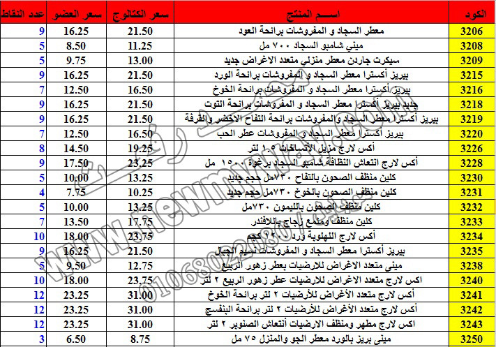 حصريا ::قائمة أسعار منتجات ماى واى في شهر ديسمبر 2016 .. بسعر الكتالوج .. بسعر العضويه .. وعدد النقاط 10_o13