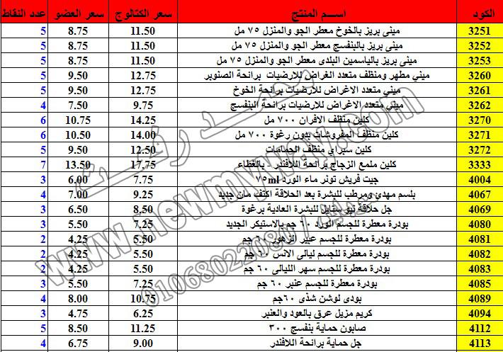حصريا ::قائمة أسعار منتجات ماى واى في شهر ديسمبر 2016 .. بسعر الكتالوج .. بسعر العضويه .. وعدد النقاط 11_o13